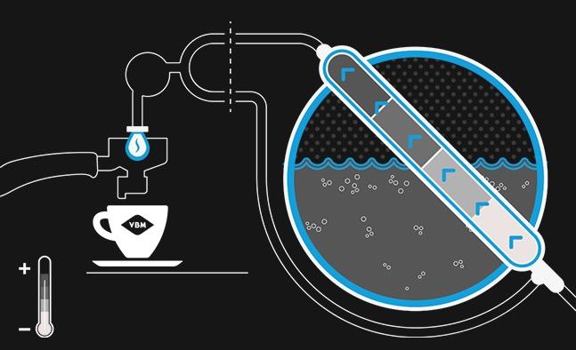 Technologie de circulation de thermosiphon VIBIEMME HX